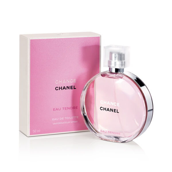 candy-perfumes-01