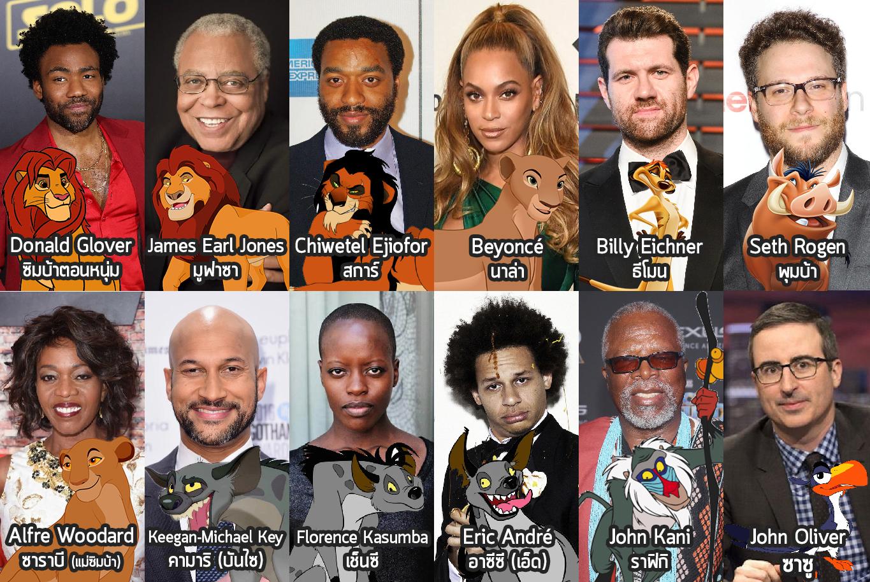 Cast-Lionking