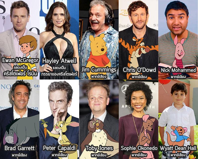 Cast-Christopher Robin